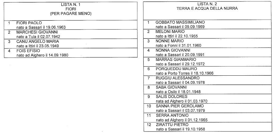 elenco 1