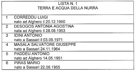 elenco 2